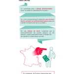infographie_romeurope_-_eloignement