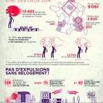 infographie_romeurope_-_expulsions