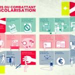 infographie_romeurope_-_parcours_du_combattant_de_la_scolarisation